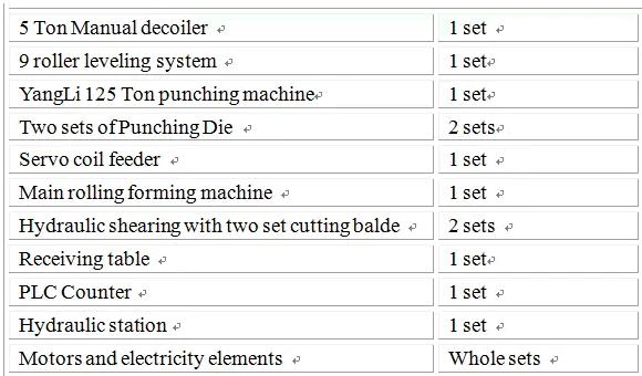 Metal Decking Machine D