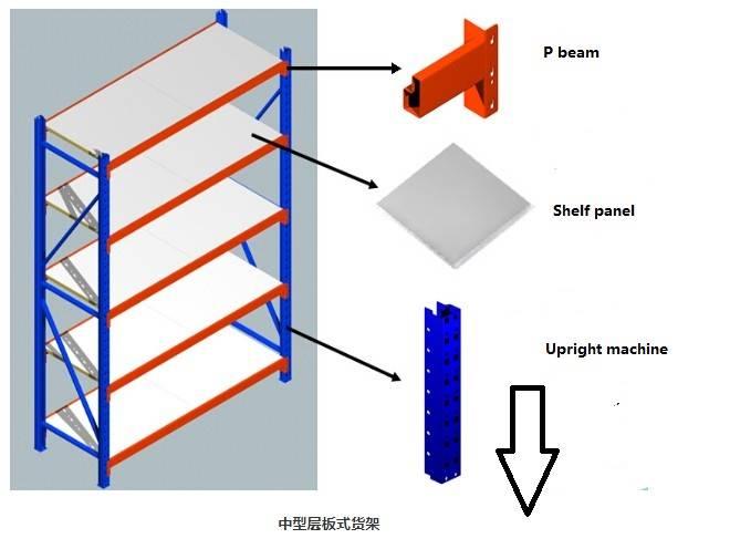 Medium A type shelf rack making machine