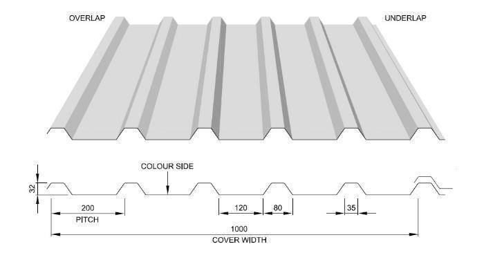 Box profile drawing