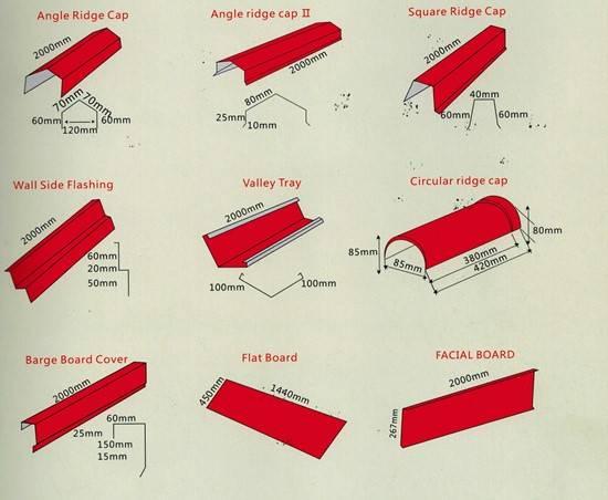 types of ridge cap